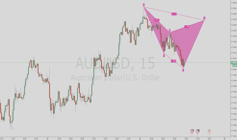 AUDUSD: Potential Bearish Cypher