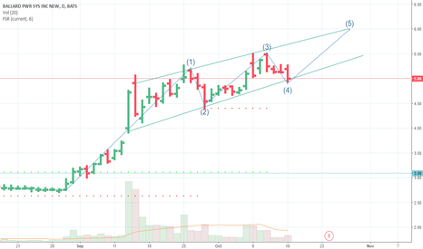 BLDP: what feedback do you have on this for a new investor? 6.00 soon