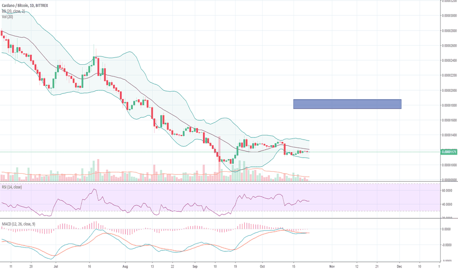 ADABTC: Wake me when we get there $ADA