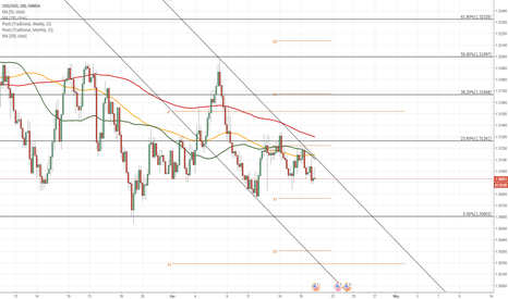 USDSGD: USD/SGD 4H Chart: Declines with large volatility