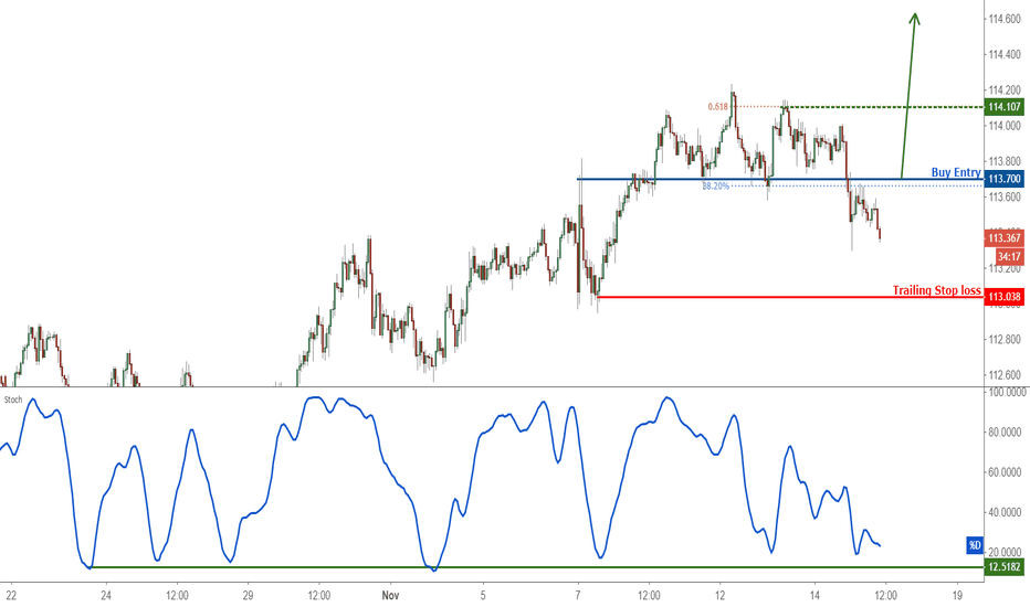 USDJPY: Possible trend shift in USDJPY – going long