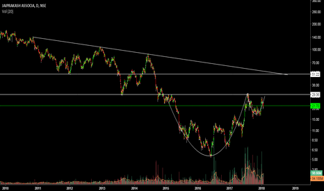 JPASSOCIAT: seems a good long ... first target range 45-50 and then 100+