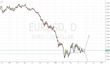 EURUSD: wait for break out
