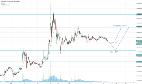 DOGEBTC: DOGE Good positions to buy