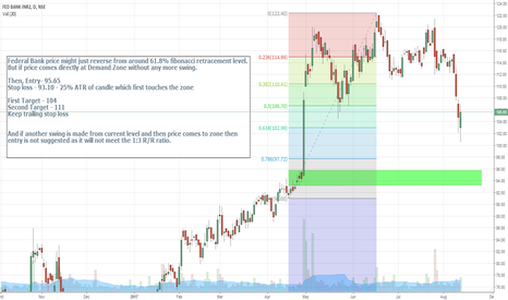 FEDERALBNK: Federal Bank Great Demand Zone , But Only If ;-)