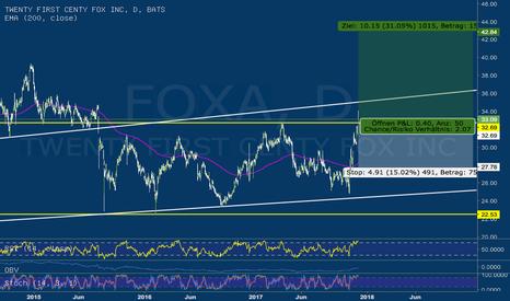 FOXA: Auf zu neuen Höhen?