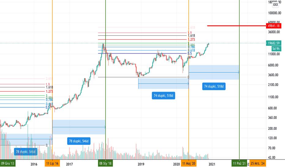 btc trading ltd