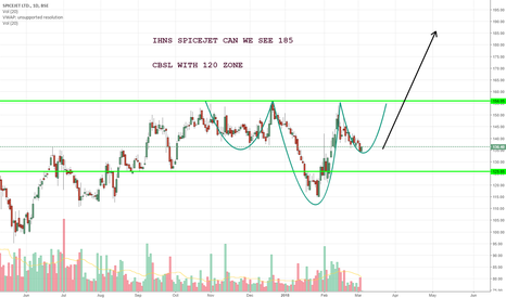 SPICEJET: IHNS SPICEJET CAN WE SEE 185    CBSL WITH 120 ZONE