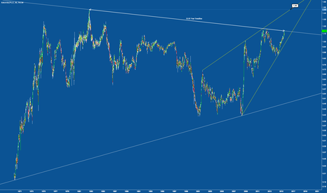 XAUUSD/PL1!: GOLD TO PLATINUM RATIO JUST BROKE THRU A 33 YR RESISTANCE LINE!