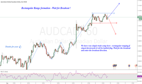 AUDCAD: AUDCAD : Rectangular range formation - Breakout soon ?