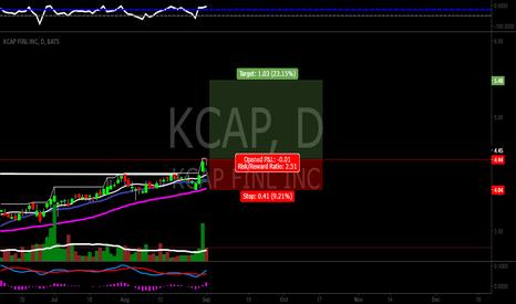 KCAP: KCAP