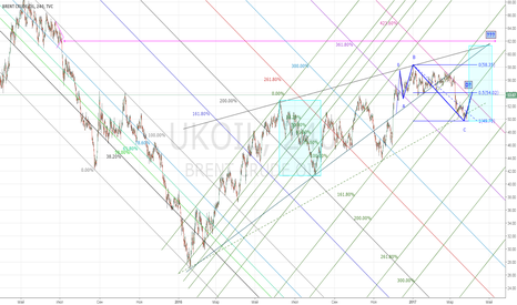 UKOIL: Brent продажа 54.0