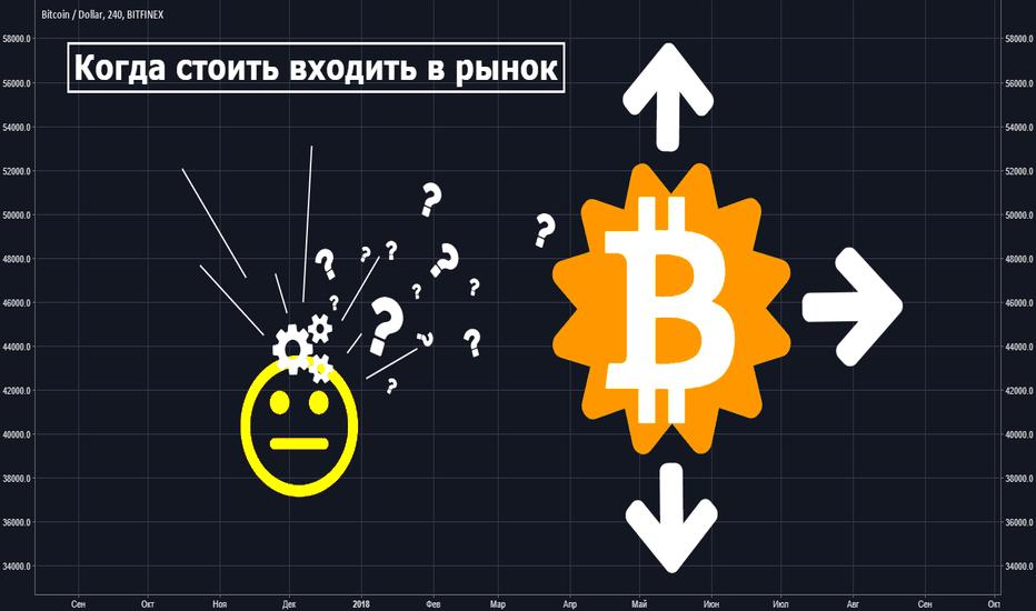 BTCUSD: Ждем точку входа в рынок, а может в короткую?