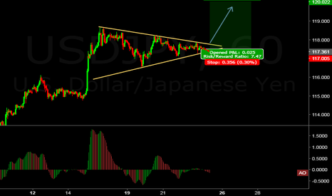 USDJPY: GO LONG FOR A FIFTH WAVE UNFOLD
