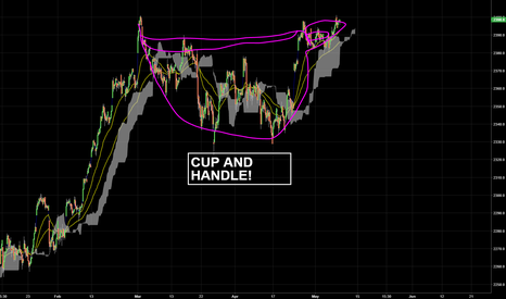 SPX: CUP!!