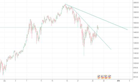 BTCUSD: BITCOIN losing downward momentum