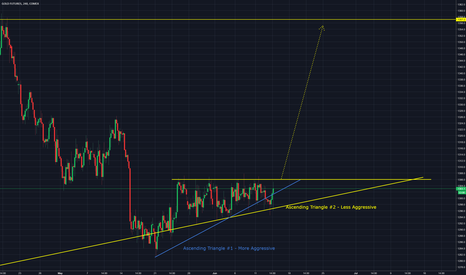GC1!: Gold / XAUUSD / GC - Ascending triangle breakout imminent
