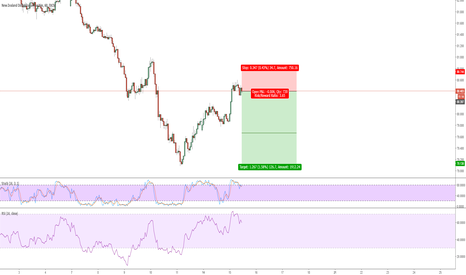 NZDJPY: Picking up Downtrend #2