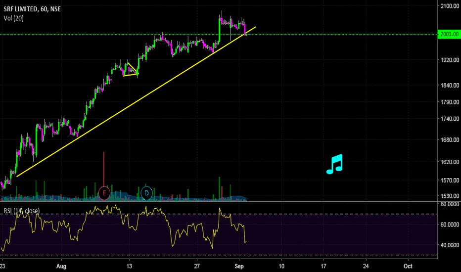 SRF: SRF - Trend line!