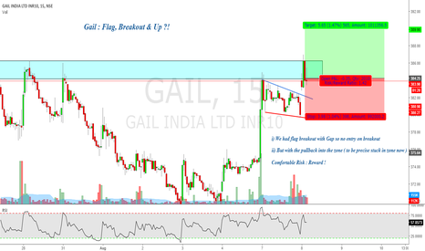 GAIL: Gail : Flag, Breakout & Up ?!