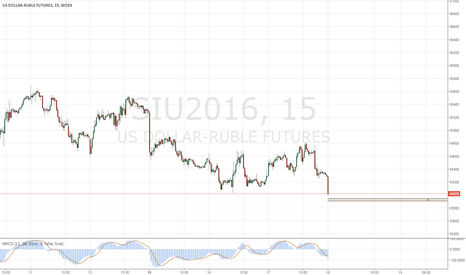 SIU2016: доллар лонг