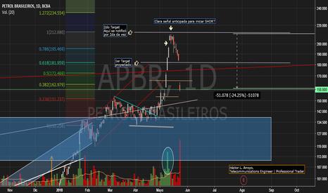 APBR: Petroleo Brasilero (APBR) - BCBA - Merval