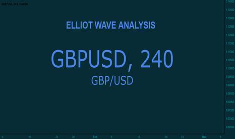 GBPUSD: British Pound £ vs US Dollar $