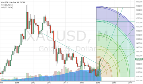 XAUUSD: Don't catch the falling knife, the reversal is also the same