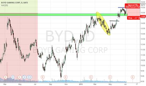 BYD: BOYD US