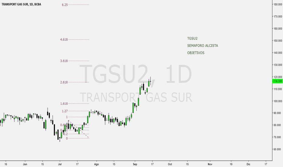 TGSU2: TGSU2  UP