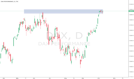 DAX: DAX in consolidation
