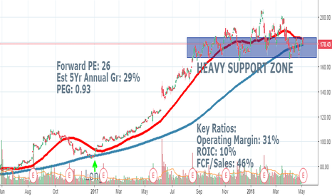 BABA: THE FUNDAMENTAL LONG PICTURE FOR ALIBABA (BABA)