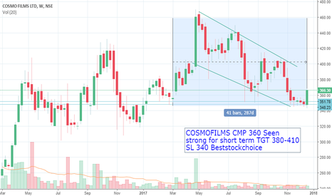 COSMOFILMS: COSMOFILMS CMP 360 Seen  strong for short term TGT 380-410
