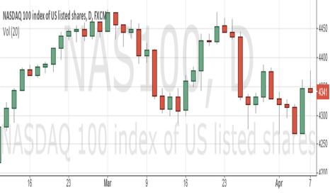 Trader Wsnews4investors — Trading Ideas & Charts — TradingView