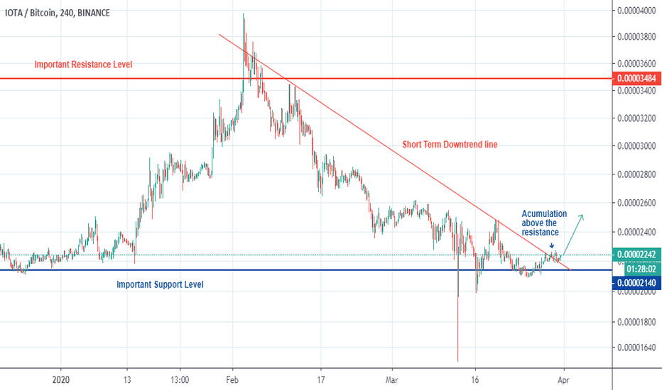 bitcoin prețul minierului bitcoin store montreal