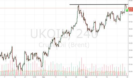 UKOIL: Новые высоты для Brent на следующей неделе