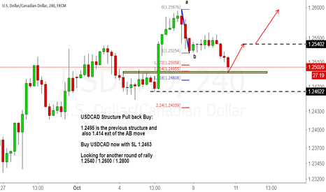 USDCAD: USDCAD Structure Pull back Buy: