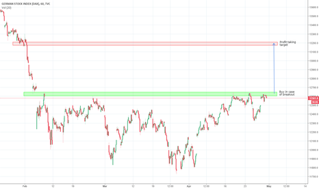 DEU30: Aiming for profit on the DAX 30