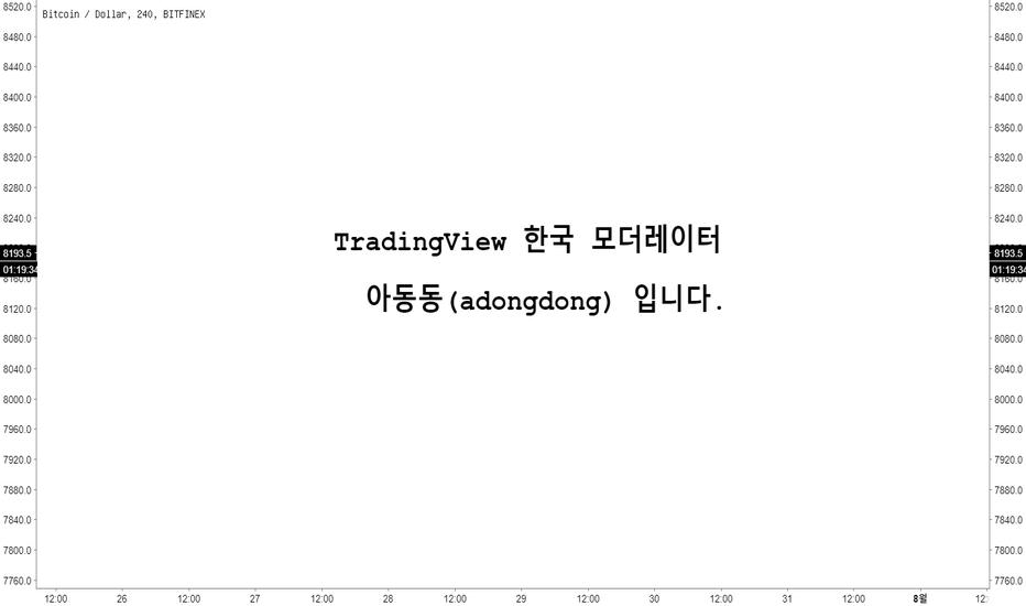 BTCUSD: 안녕하세요. 한국 TradingView 모더레이터 아동동입니다.