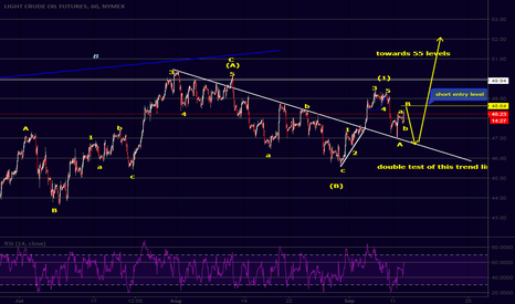 CL1!: crude oil elliott wave count , short entry level  around 48.64