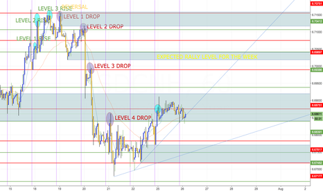 USDCNH: USD/CNH RALLY