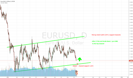EURUSD: EUR/USD - short and after go LONG to the top channel