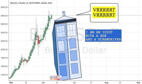 BTCUSD: Buy TARDIS