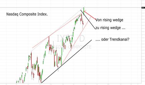IXIC: NASDAQ COMP. INDEX: Momentum beschleunigt sich zum Jahresende