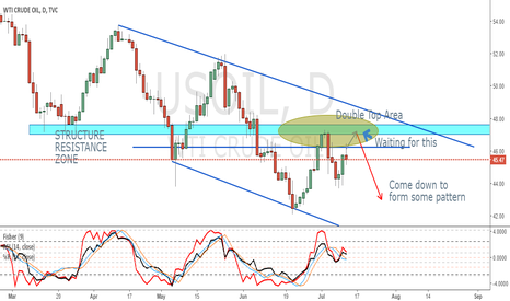 USOIL: CRUDE 1D TF ANALYSIS