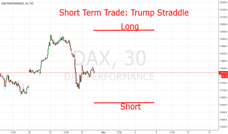 "DAX: Short Term Trade: ""Trump Straddle"""