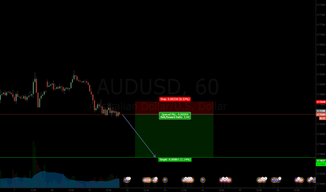 AUDUSD: Lets rock the Forex world with History SELL