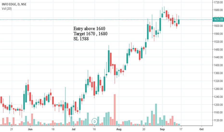 NAUKRI: Buy Info Edge
