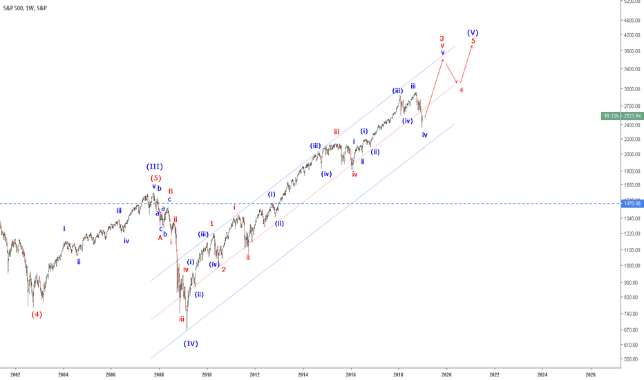 SPX: SPX EW Count for the next few years until the Completion of the