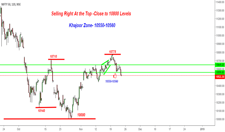 NIFTY: Nifty - Jumping out of the fire into the frying pan@10550
